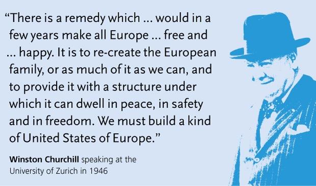 "Winston Churchill, ""United States of Europe"" Speech, Zurich, 19 September 1946"